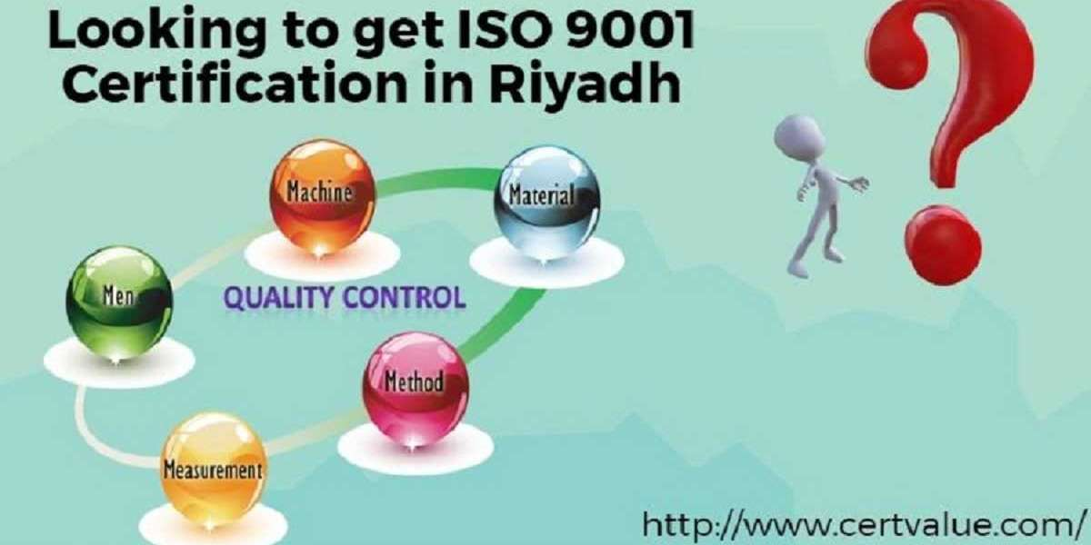 How to perform monitoring and measurement according to ISO 9001?