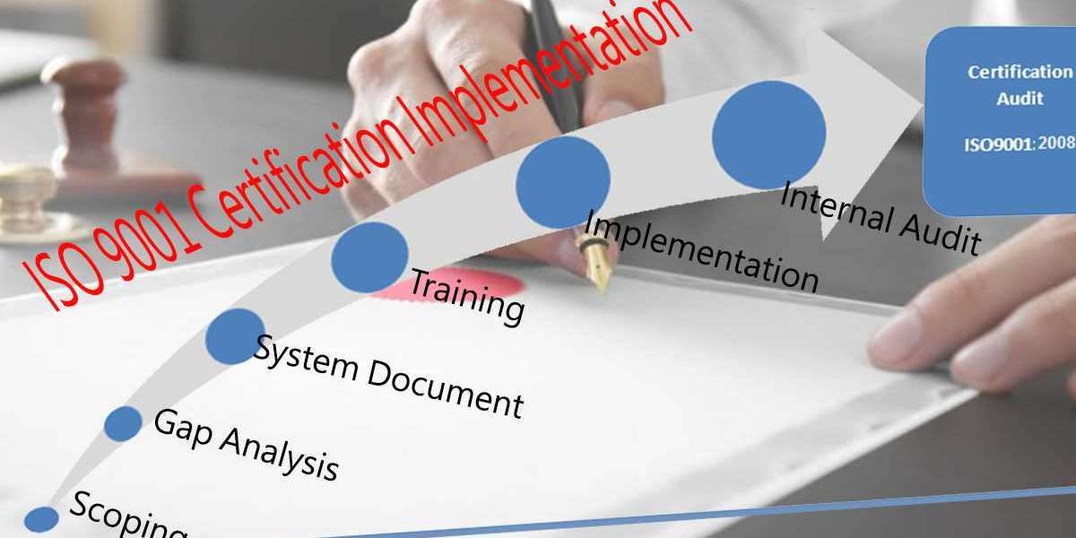 How to get new clients for your ISO 9001 consultancy in Oman?